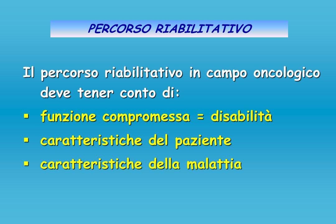 PERCORSO RIABILITATIVO Il percorso riabilitativo in campo oncologico deve tener conto di: funzione compromessa = disabilità funzione compromessa = dis