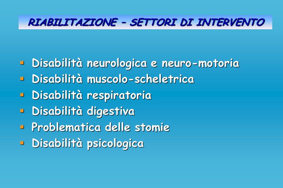 Disabilità neurologica e neuro-motoria Disabilità neurologica e neuro-motoria Disabilità muscolo-scheletrica Disabilità muscolo-scheletrica Disabilità