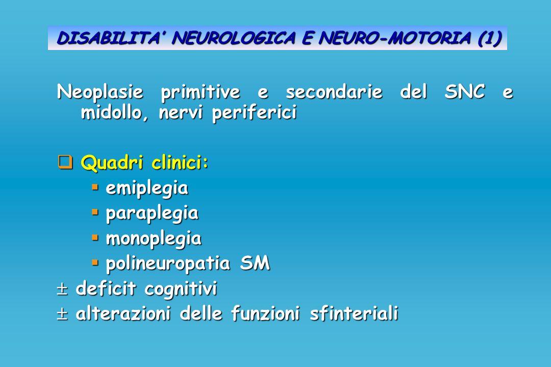 Neoplasie primitive e secondarie del SNC e midollo, nervi periferici Quadri clinici: Quadri clinici: emiplegia emiplegia paraplegia paraplegia monople