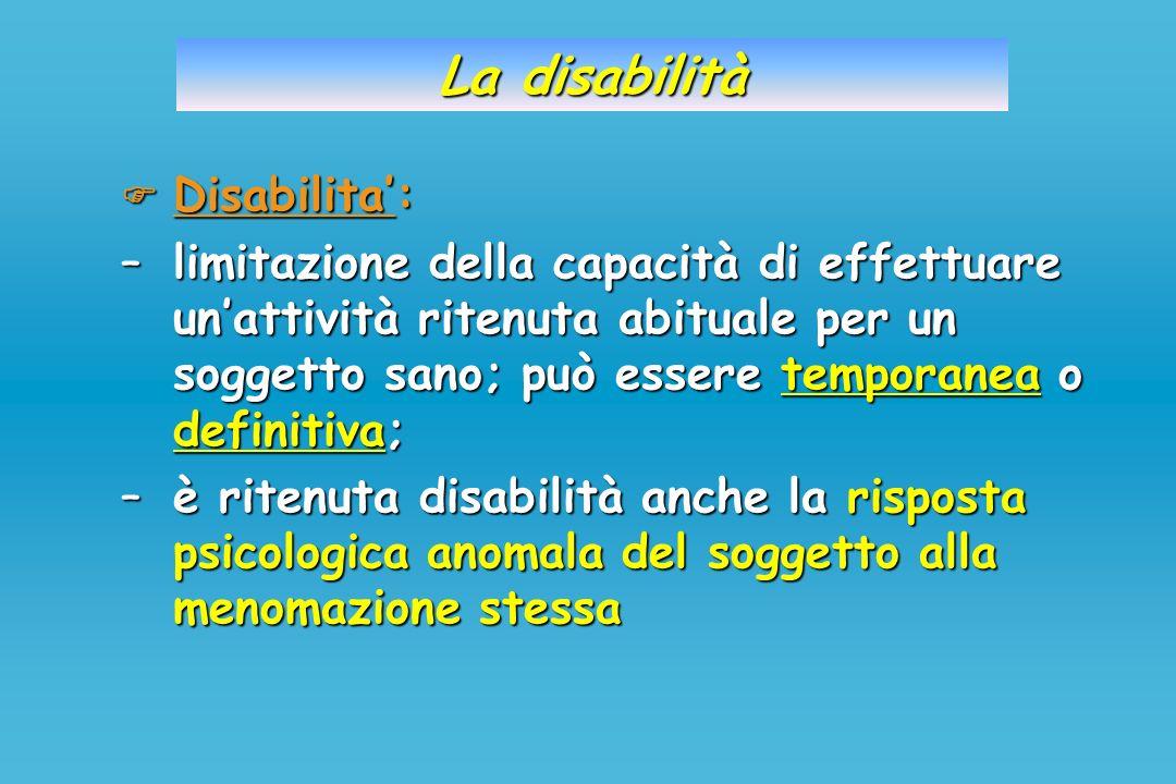 La disabilità Disabilita: Disabilita: –limitazione della capacità di effettuare unattività ritenuta abituale per un soggetto sano; può essere temporan