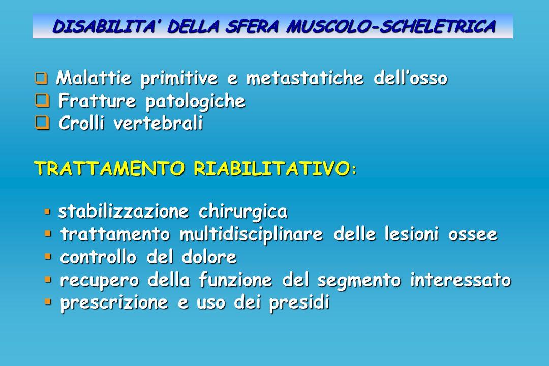 Malattie primitive e metastatiche dellosso Malattie primitive e metastatiche dellosso Fratture patologiche Fratture patologiche Crolli vertebrali Crol