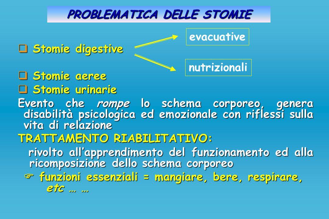 Stomie digestive Stomie digestive Stomie aeree Stomie aeree Stomie urinarie Stomie urinarie Evento che rompe lo schema corporeo, genera disabilità psi