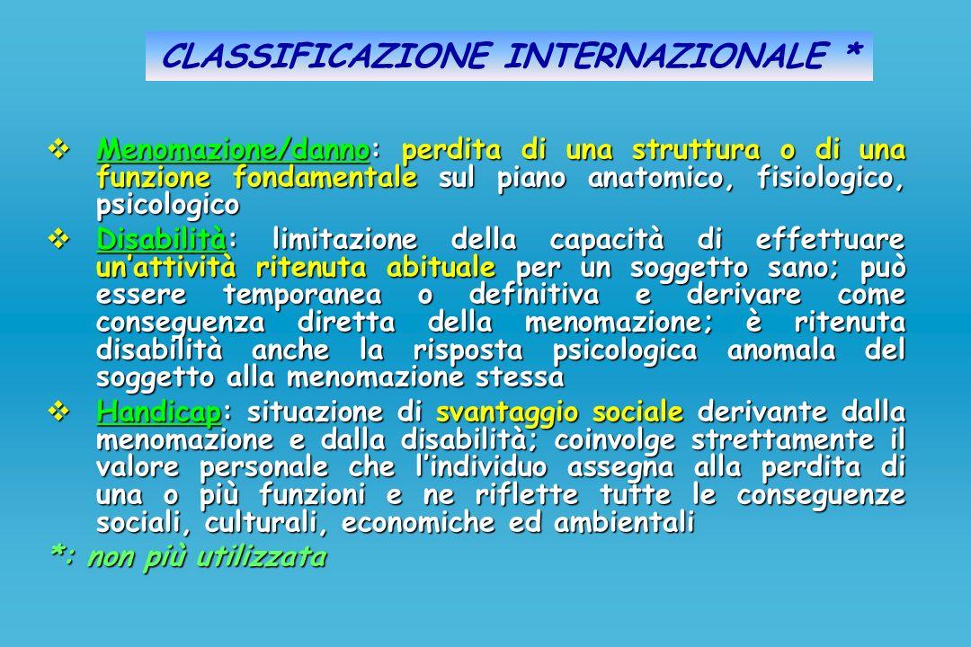 CLASSIFICAZIONE INTERNAZIONALE * Menomazione/danno: perdita di una struttura o di una funzione fondamentale sul piano anatomico, fisiologico, psicolog