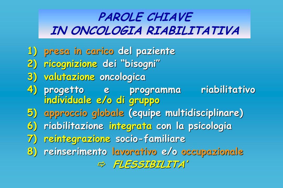 PAROLE CHIAVE IN ONCOLOGIA RIABILITATIVA 1)presa in carico del paziente 2)ricognizione dei bisogni 3)valutazione oncologica 4)progetto e programma ria
