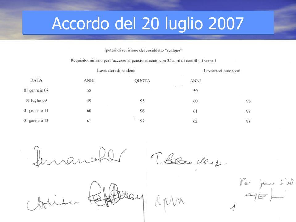 Accordo del 20 luglio 2007