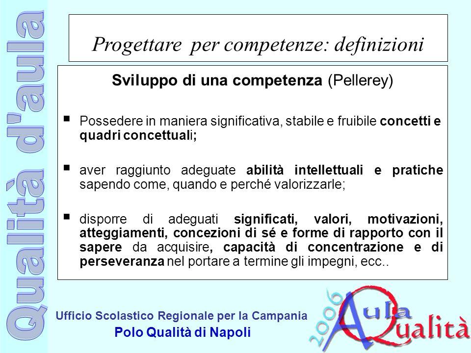 Ufficio Scolastico Regionale per la Campania Polo Qualità di Napoli Progettare per competenze: definizioni Sviluppo di una competenza (Pellerey) Posse