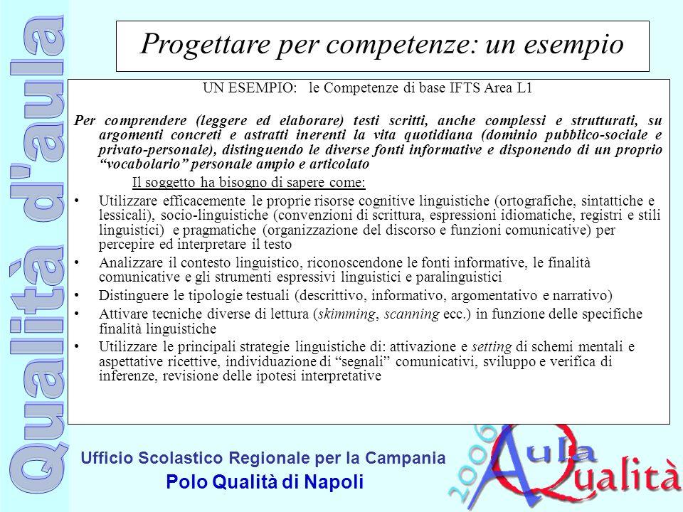 Ufficio Scolastico Regionale per la Campania Polo Qualità di Napoli Progettare per competenze: un esempio UN ESEMPIO: le Competenze di base IFTS Area