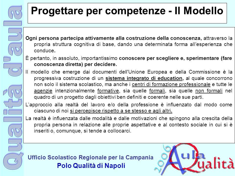 Ufficio Scolastico Regionale per la Campania Polo Qualità di Napoli Progettare per competenze - Il Modello Ogni persona partecipa attivamente alla cos