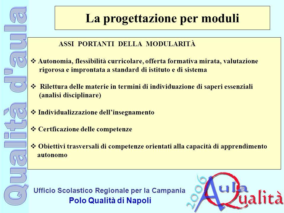 Ufficio Scolastico Regionale per la Campania Polo Qualità di Napoli La progettazione per moduli ASSI PORTANTI DELLA MODULARITÀ Autonomia, flessibilità