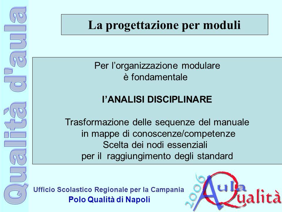 Ufficio Scolastico Regionale per la Campania Polo Qualità di Napoli La progettazione per moduli Per lorganizzazione modulare è fondamentale lANALISI D