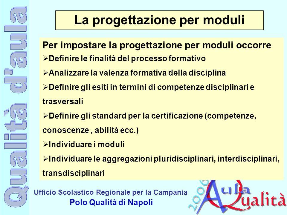 Ufficio Scolastico Regionale per la Campania Polo Qualità di Napoli La progettazione per moduli Per impostare la progettazione per moduli occorre Defi