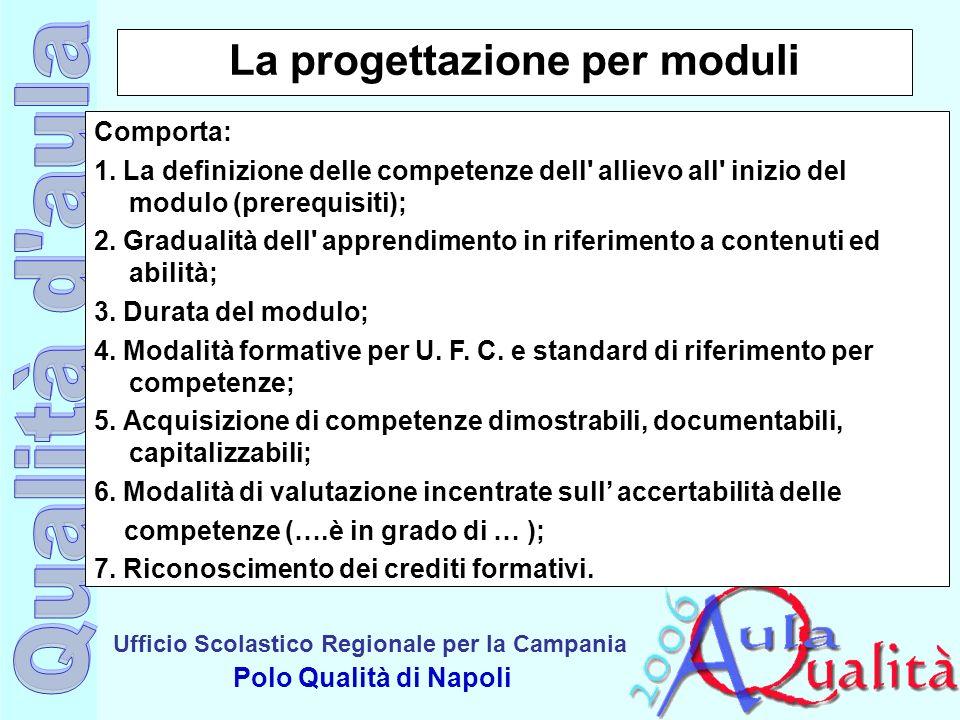 Ufficio Scolastico Regionale per la Campania Polo Qualità di Napoli La progettazione per moduli Comporta: 1. La definizione delle competenze dell' all