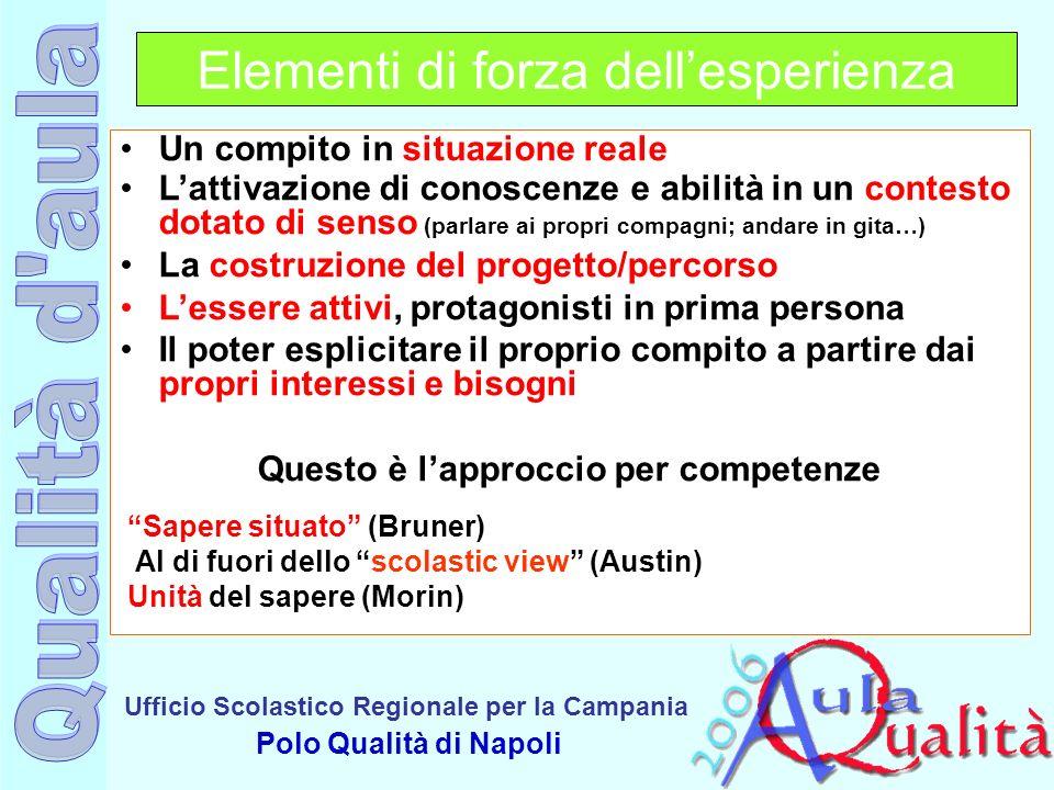 Ufficio Scolastico Regionale per la Campania Polo Qualità di Napoli Elementi di forza dellesperienza Un compito in situazione reale Lattivazione di co