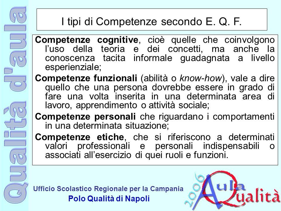 Ufficio Scolastico Regionale per la Campania Polo Qualità di Napoli I tipi di Competenze secondo E. Q. F. Competenze cognitive, cioè quelle che coinvo