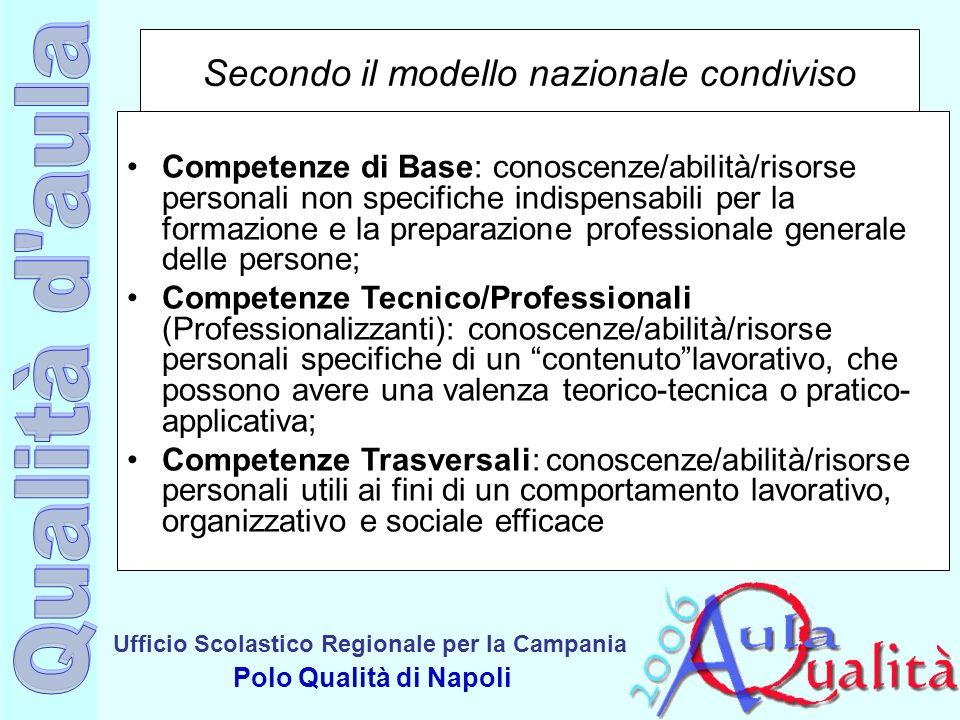 Ufficio Scolastico Regionale per la Campania Polo Qualità di Napoli Secondo il modello nazionale condiviso Competenze di Base: conoscenze/abilità/riso