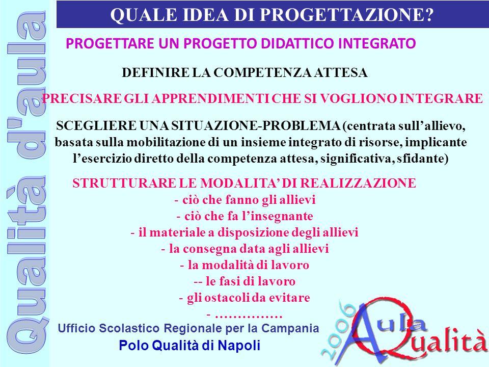 Ufficio Scolastico Regionale per la Campania Polo Qualità di Napoli PROGETTARE UN PROGETTO DIDATTICO INTEGRATO DEFINIRE LA COMPETENZA ATTESA PRECISARE