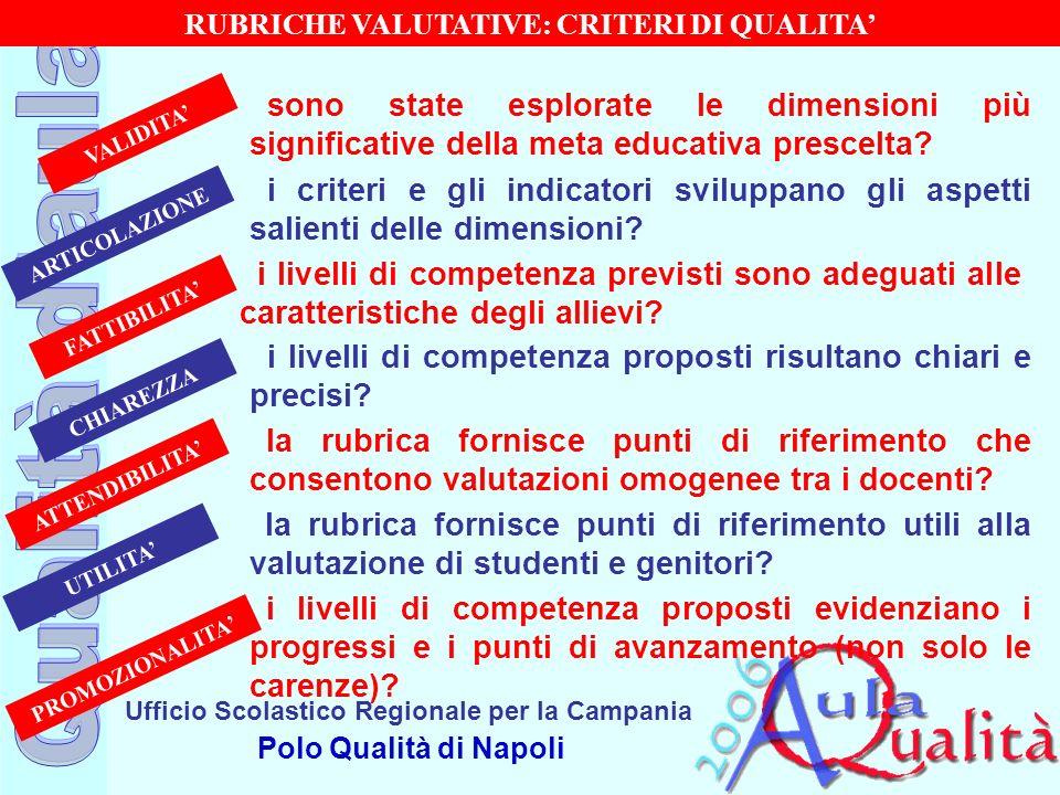 Ufficio Scolastico Regionale per la Campania Polo Qualità di Napoli sono state esplorate le dimensioni più significative della meta educativa prescelt