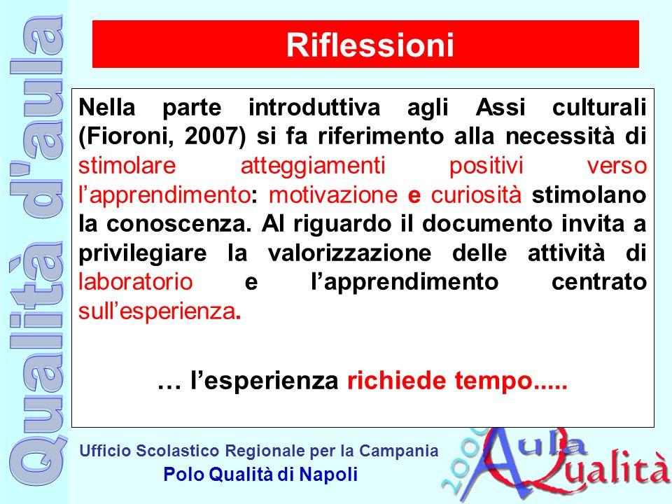 Ufficio Scolastico Regionale per la Campania Polo Qualità di Napoli Riflessioni Nella parte introduttiva agli Assi culturali (Fioroni, 2007) si fa rif