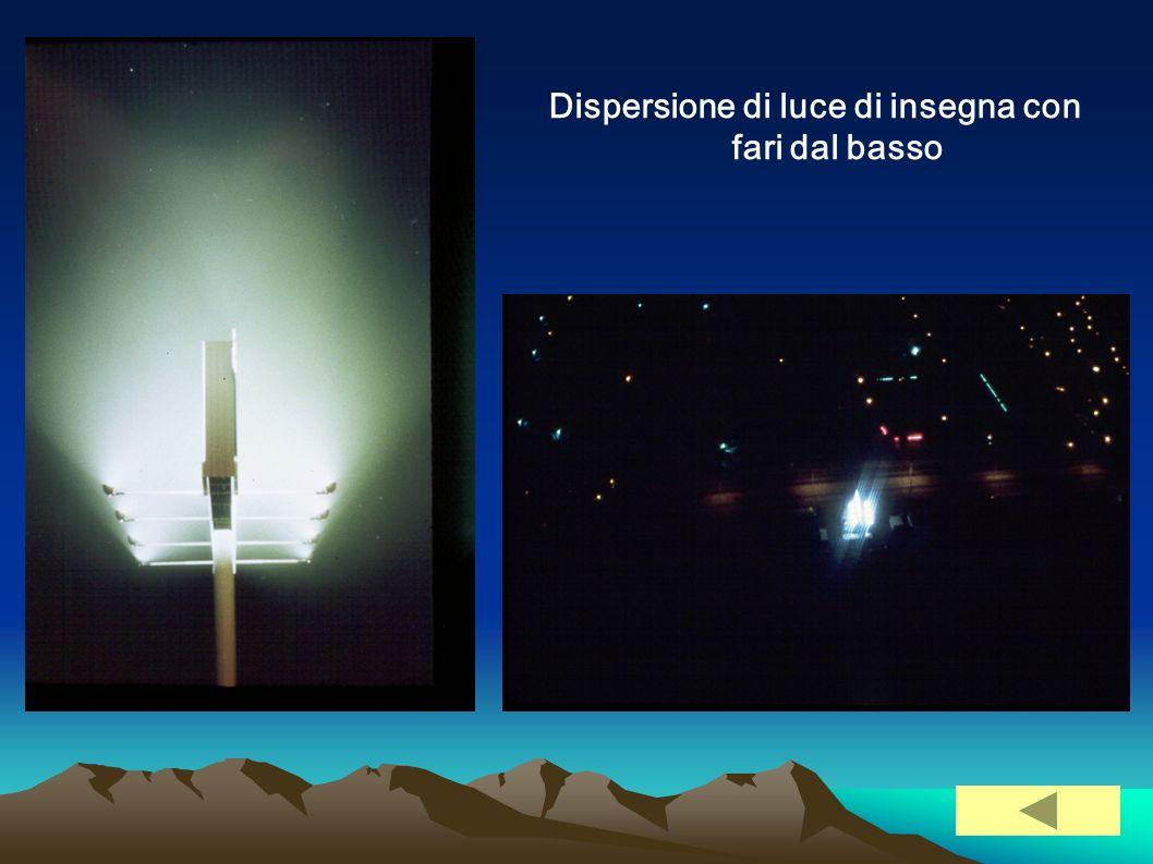 Dispersione di luce di insegna con fari dal basso