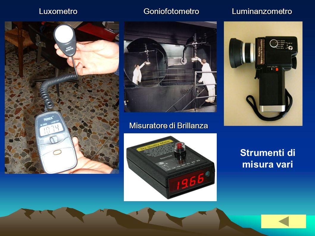 LuxometroGoniofotometroLuminanzometro Strumenti di misura vari Misuratore di Brillanza