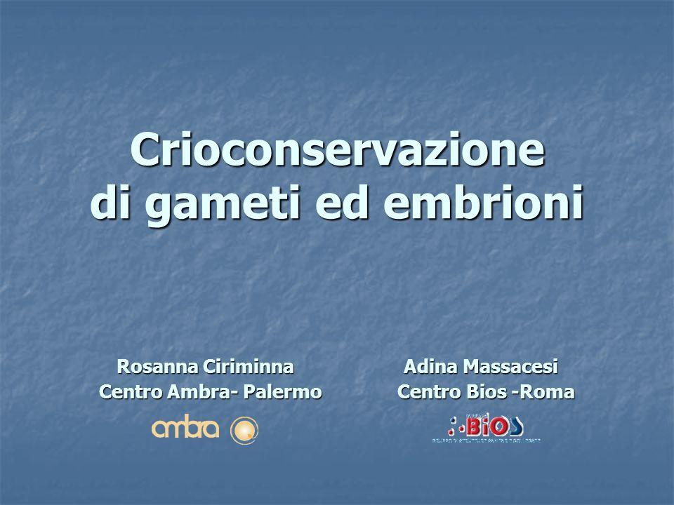 Crioconservazione di gameti ed embrioni Rosanna Ciriminna Adina Massacesi Centro Ambra- Palermo Centro Bios -Roma