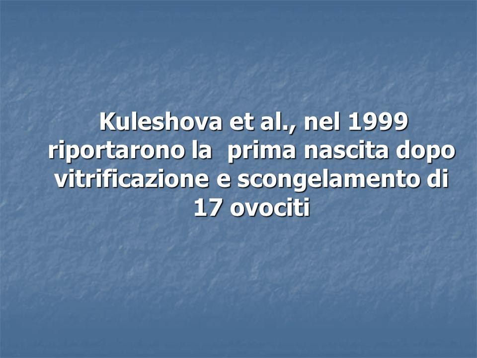 Kuleshova et al., nel 1999 riportarono la prima nascita dopo vitrificazione e scongelamento di 17 ovociti Kuleshova et al., nel 1999 riportarono la pr