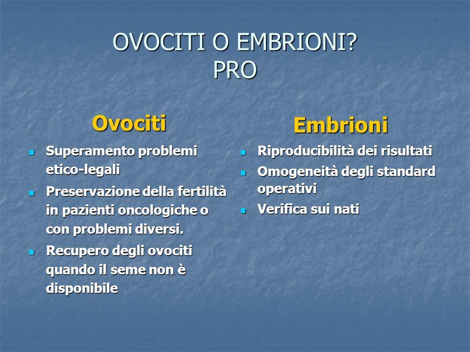 OVOCITI O EMBRIONI? PRO Ovociti Superamento problemi etico-legali Superamento problemi etico-legali Preservazione della fertilità in pazienti oncologi