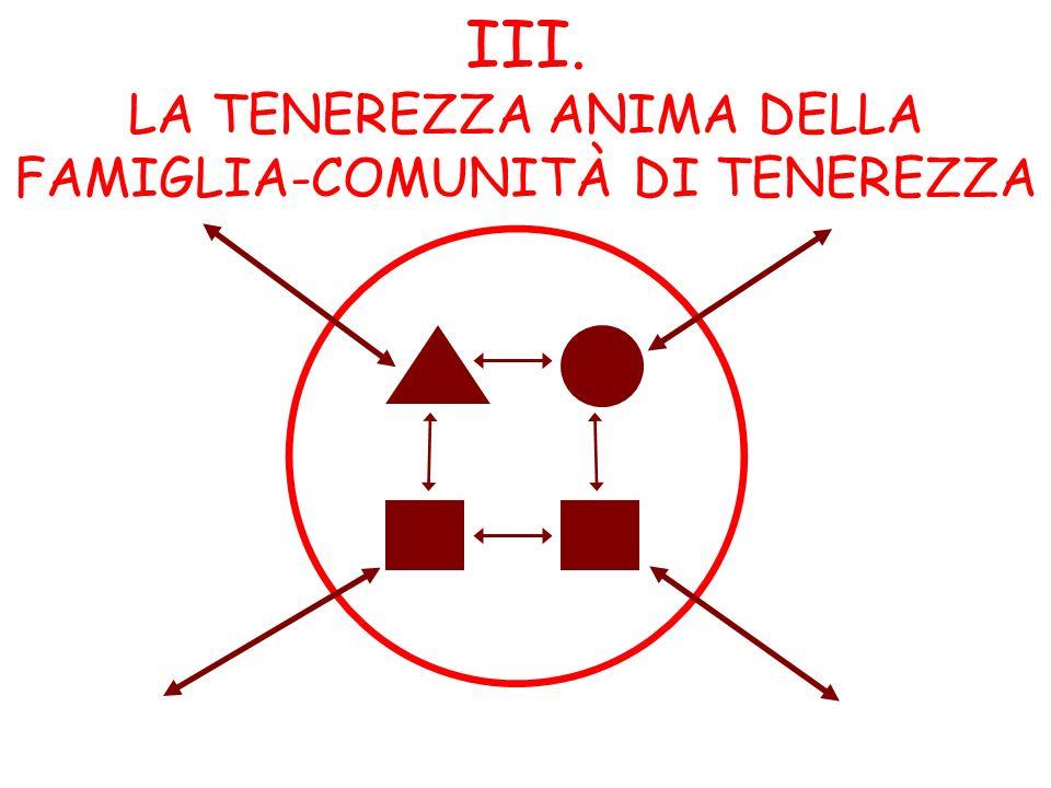 III. LA TENEREZZA ANIMA DELLA FAMIGLIA-COMUNITÀ DI TENEREZZA