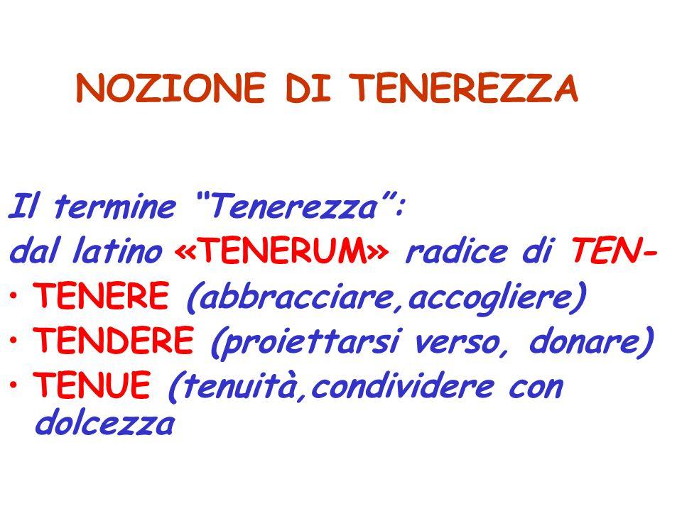NOZIONE DI TENEREZZA Il termine Tenerezza: dal latino «TENERUM» radice di TEN- TENERE (abbracciare,accogliere) TENDERE (proiettarsi verso, donare) TEN
