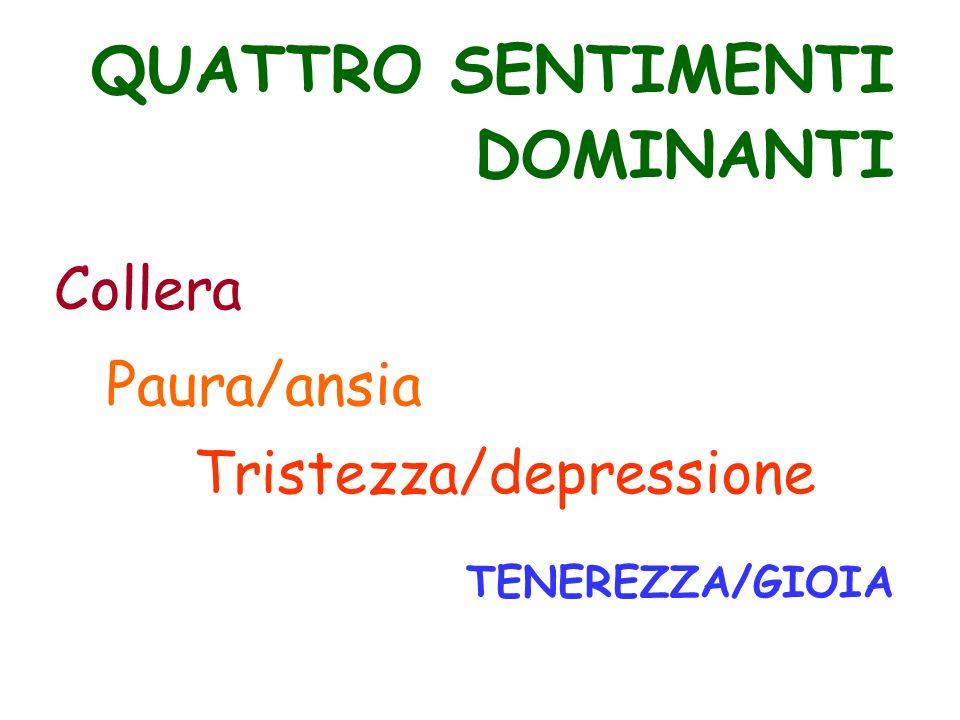 QUATTRO SENTIMENTI DOMINANTI Collera Paura/ansia Tristezza/depressione TENEREZZA/GIOIA