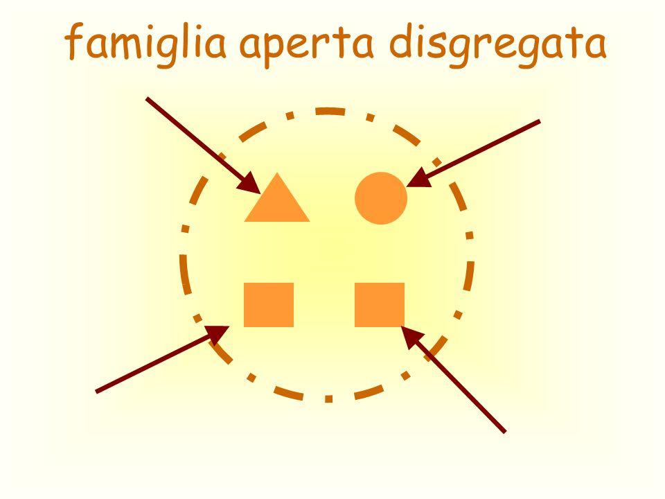 TESTI DI RIFERIMENTO di C. Rocchetta