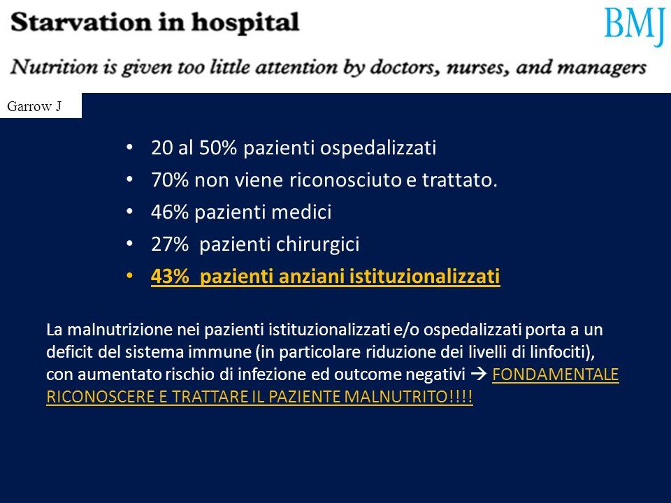 Garrow J 20 al 50% pazienti ospedalizzati 70% non viene riconosciuto e trattato. 46% pazienti medici 27% pazienti chirurgici 43% pazienti anziani isti