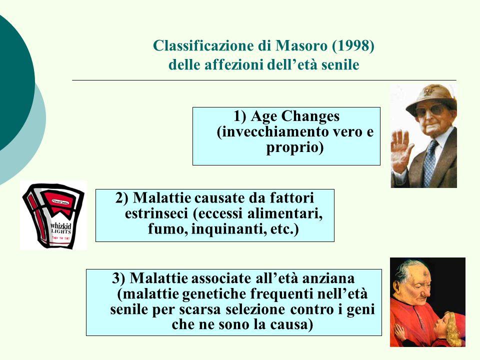 Classificazione di Masoro (1998) delle affezioni delletà senile 1) Age Changes (invecchiamento vero e proprio) 2) Malattie causate da fattori estrinse