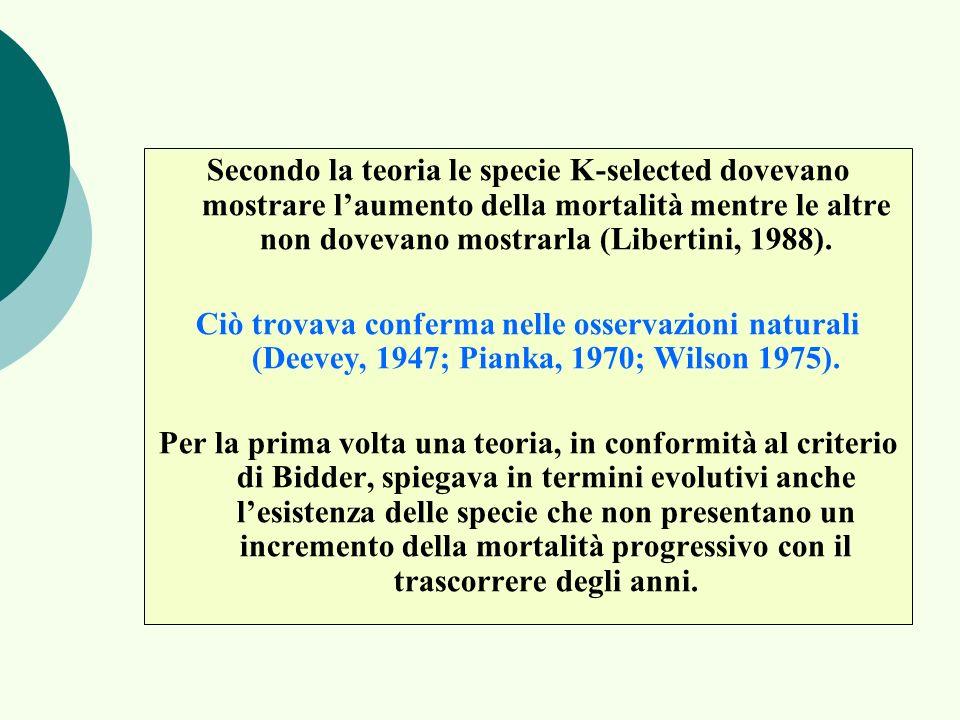Secondo la teoria le specie K-selected dovevano mostrare laumento della mortalità mentre le altre non dovevano mostrarla (Libertini, 1988). Ciò trovav