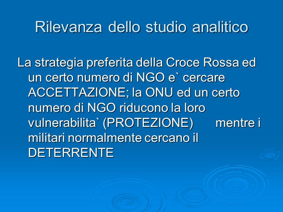 Rilevanza dello studio analitico La strategia preferita della Croce Rossa ed un certo numero di NGO e` cercare ACCETTAZIONE; la ONU ed un certo numero