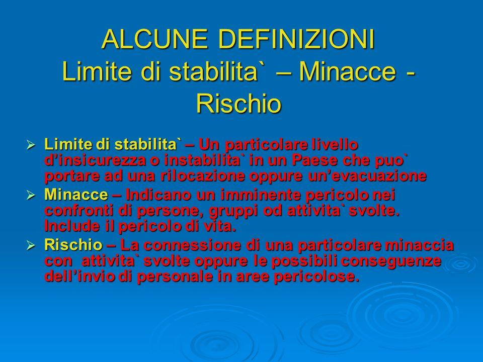 ALCUNE DEFINIZIONI Limite di stabilita` – Minacce - Rischio Limite di stabilita` – Un particolare livello dinsicurezza o instabilita` in un Paese che