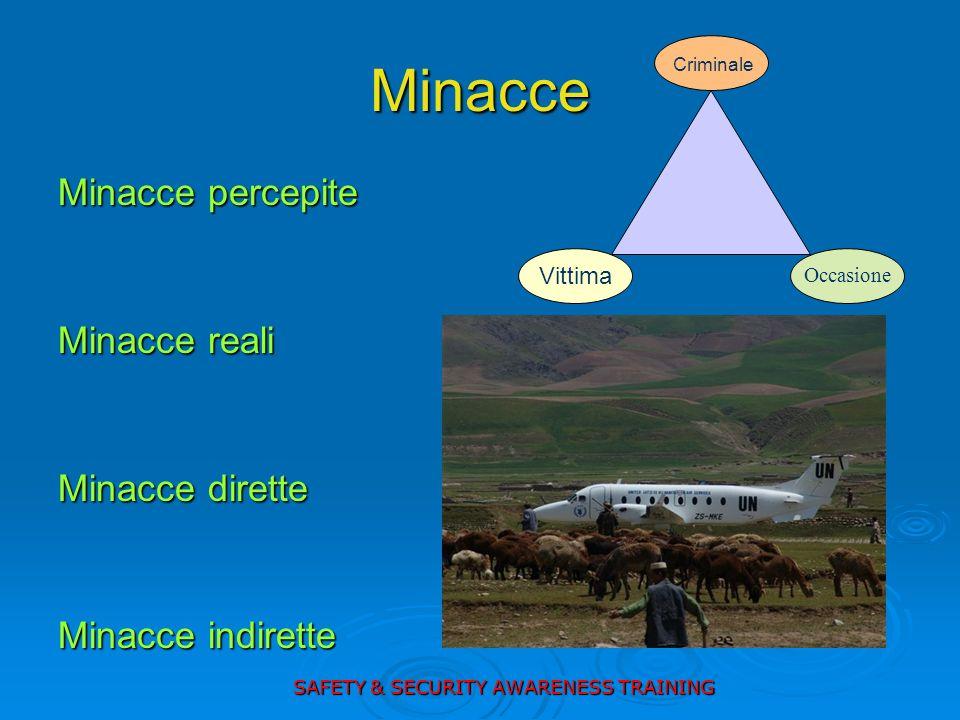 Minacce Minacce percepite Minacce reali Minacce dirette Minacce indirette Vittima Criminale Occasione SAFETY & SECURITY AWARENESS TRAINING