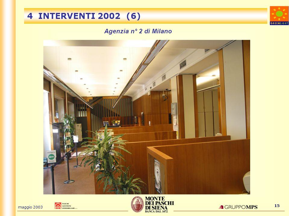 maggio 2003 15 4 INTERVENTI 2002 (6) Agenzia n° 2 di Milano