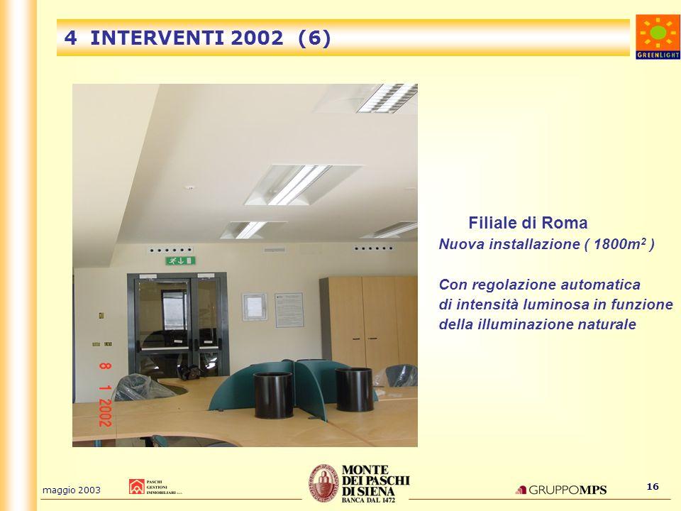 maggio 2003 16 4 INTERVENTI 2002 (6) Filiale di Roma Nuova installazione ( 1800m 2 ) Con regolazione automatica di intensità luminosa in funzione dell