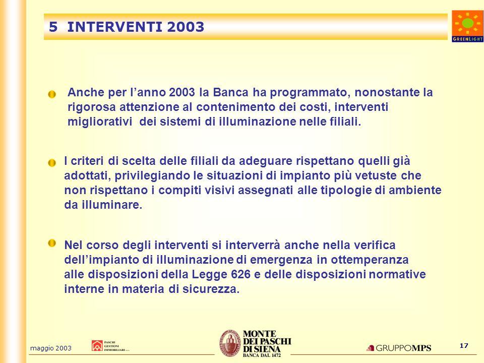 maggio 2003 17 5 INTERVENTI 2003 Anche per lanno 2003 la Banca ha programmato, nonostante la rigorosa attenzione al contenimento dei costi, interventi