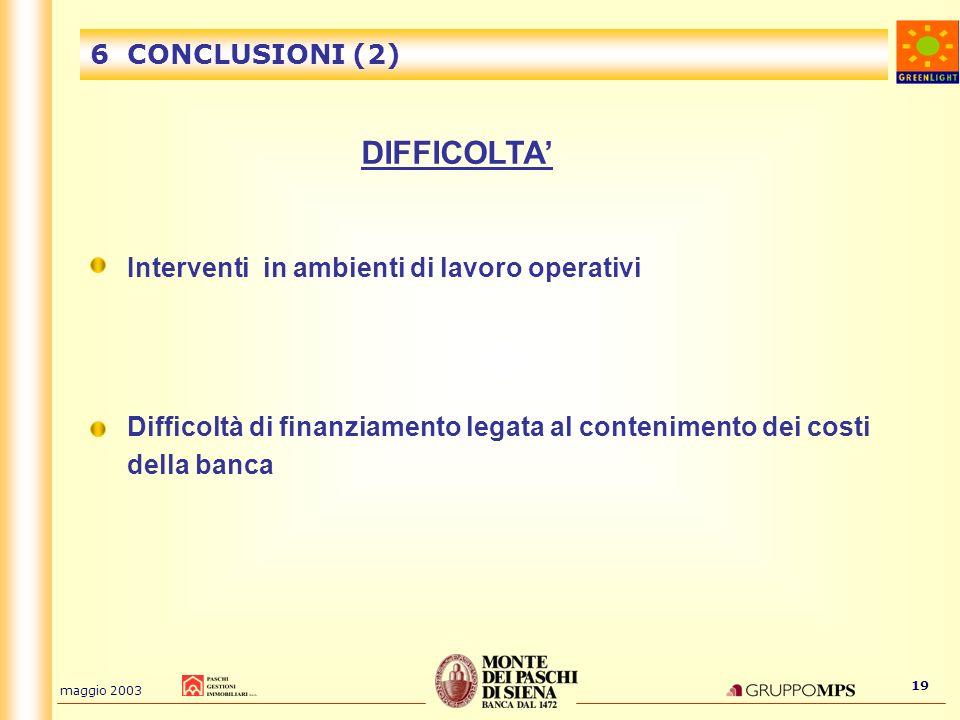 maggio 2003 19 Interventi in ambienti di lavoro operativi Difficoltà di finanziamento legata al contenimento dei costi della banca DIFFICOLTA 6 CONCLU