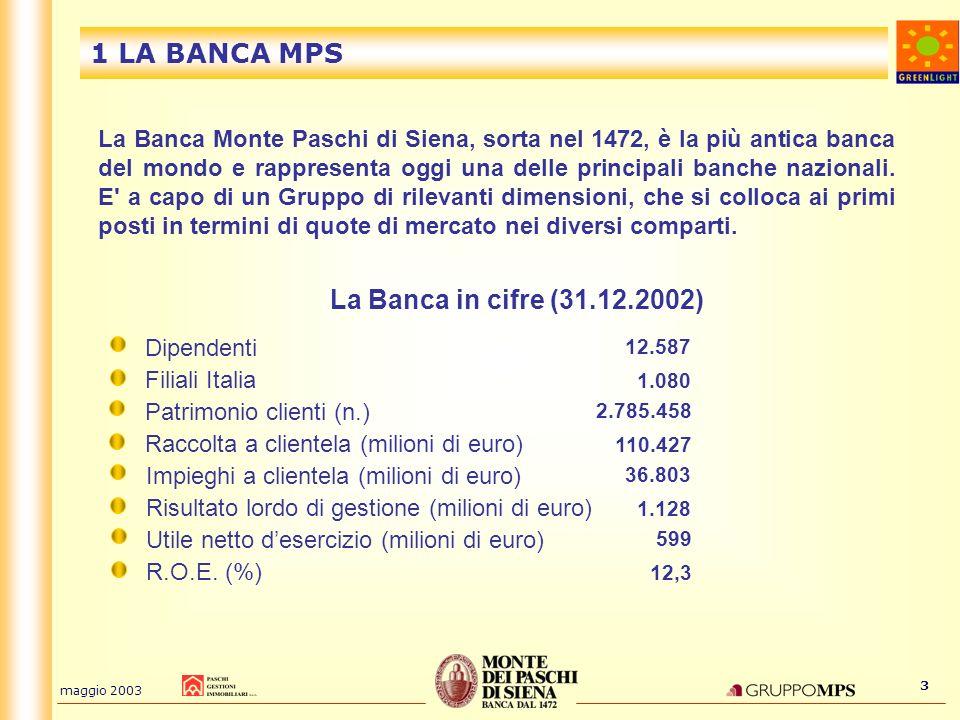 maggio 2003 3 1 LA BANCA MPS La Banca Monte Paschi di Siena, sorta nel 1472, è la più antica banca del mondo e rappresenta oggi una delle principali b