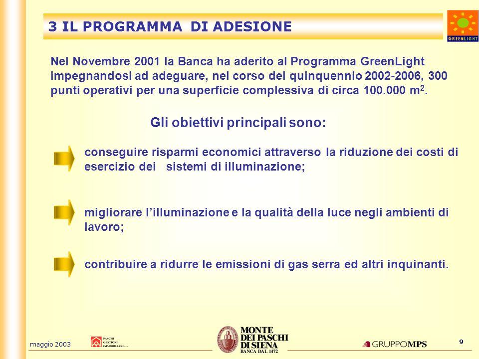 maggio 2003 9 3 IL PROGRAMMA DI ADESIONE Nel Novembre 2001 la Banca ha aderito al Programma GreenLight impegnandosi ad adeguare, nel corso del quinque