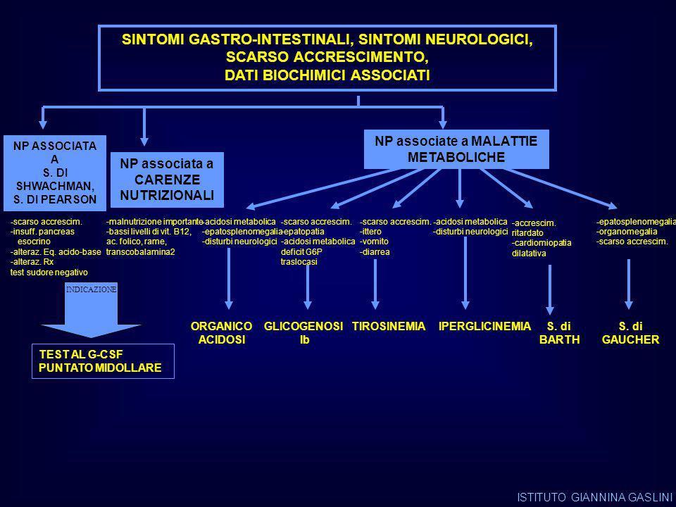 B e T linf., titoli vaccinali, risposta ai mitogeni, studio apoptosi Se ep.
