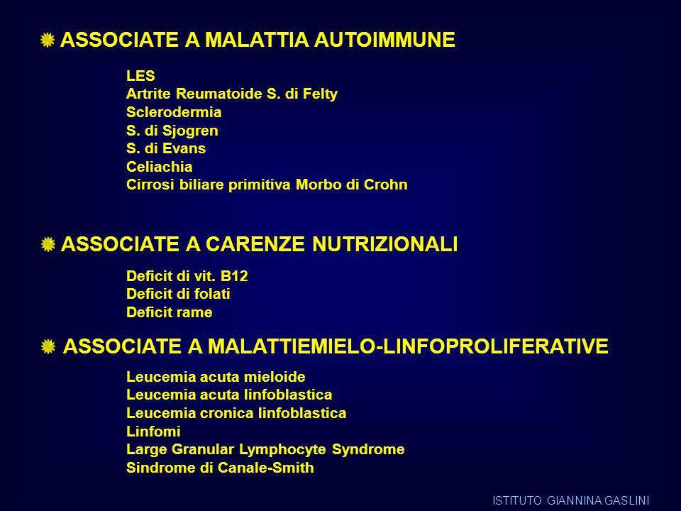 ASSOCIATE AD IPERSPLENISMO ASSOCIATE AD INSUFFICIENZA MIDOLLARE estrinseca o intrinseca Anemia aplastica Mielodisplasia Attivazione macrofagica primitiva o secondaria Anemia di Fanconi Discheratosi congenita Ipoplasia capelli cartilagine Mielofibrosi Osteoporosi Infiltrazione ISTITUTO GIANNINA GASLINI