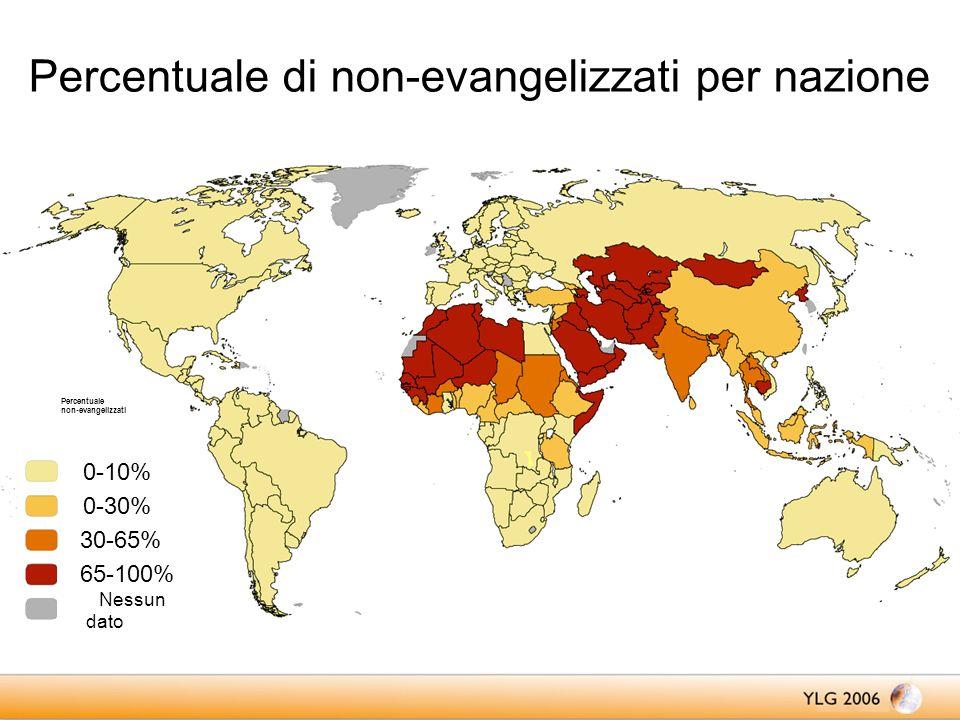 Percentuale di non-evangelizzati per nazione Percentuale non-evangelizzati 0-10% 0-30% 30-65% 65-100% Nessun dato