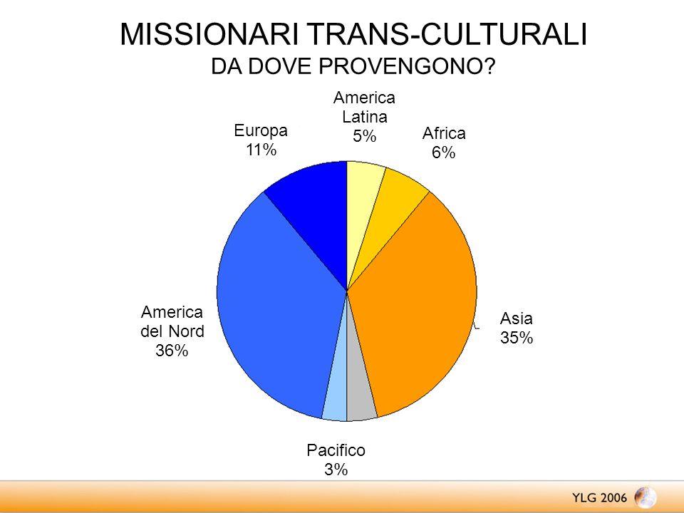 3% Europa 11% Asia 35% Africa 6% Pacifico 3% America Latina 5% America del Nord 36% MISSIONARI TRANS-CULTURALI DA DOVE PROVENGONO