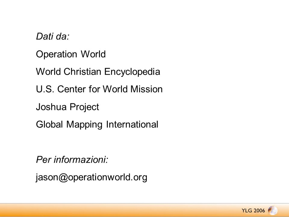 Dati da: Operation World World Christian Encyclopedia U.S.