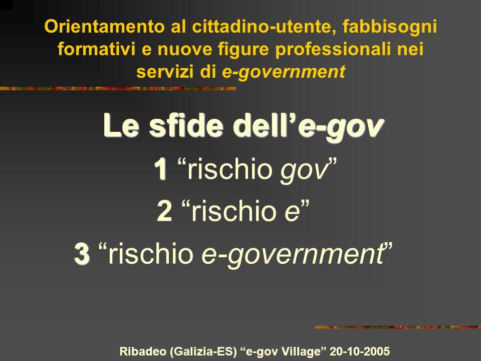 Ribadeo (Galizia-ES) e-gov Village 20-10-2005 Orientamento al cittadino-utente, fabbisogni formativi e nuove figure professionali nei servizi di e-government Le sfide delle-gov 1 1 rischio gov 2 rischio e 3 3 rischio e-government