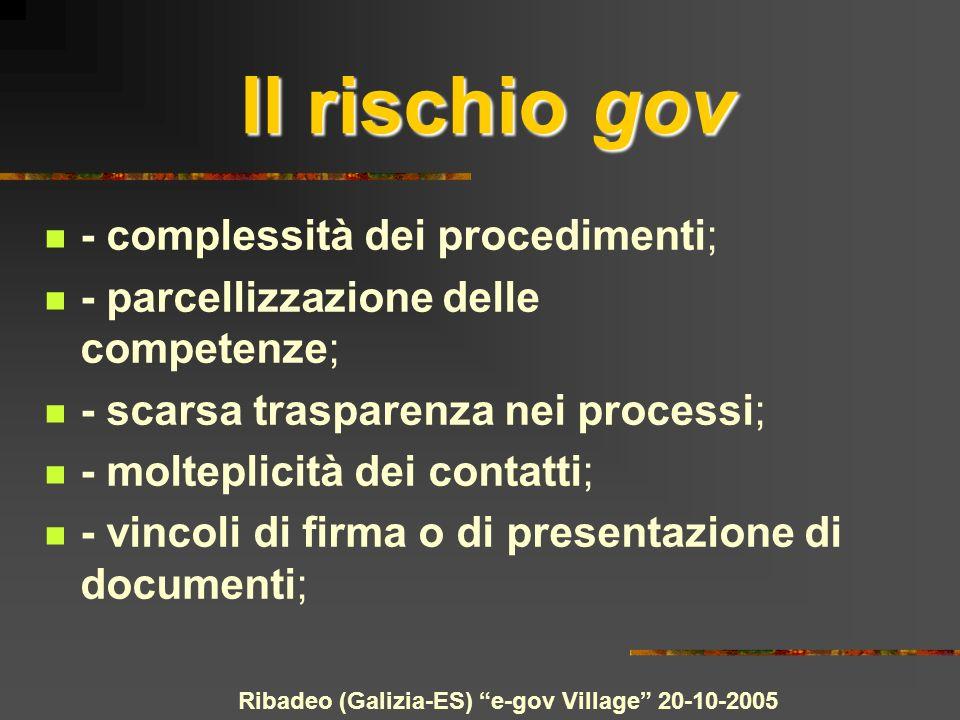 Ribadeo (Galizia-ES) e-gov Village 20-10-2005 Il rischio gov - complessità dei procedimenti; - parcellizzazione delle competenze; - scarsa trasparenza nei processi; - molteplicità dei contatti; - vincoli di firma o di presentazione di documenti;